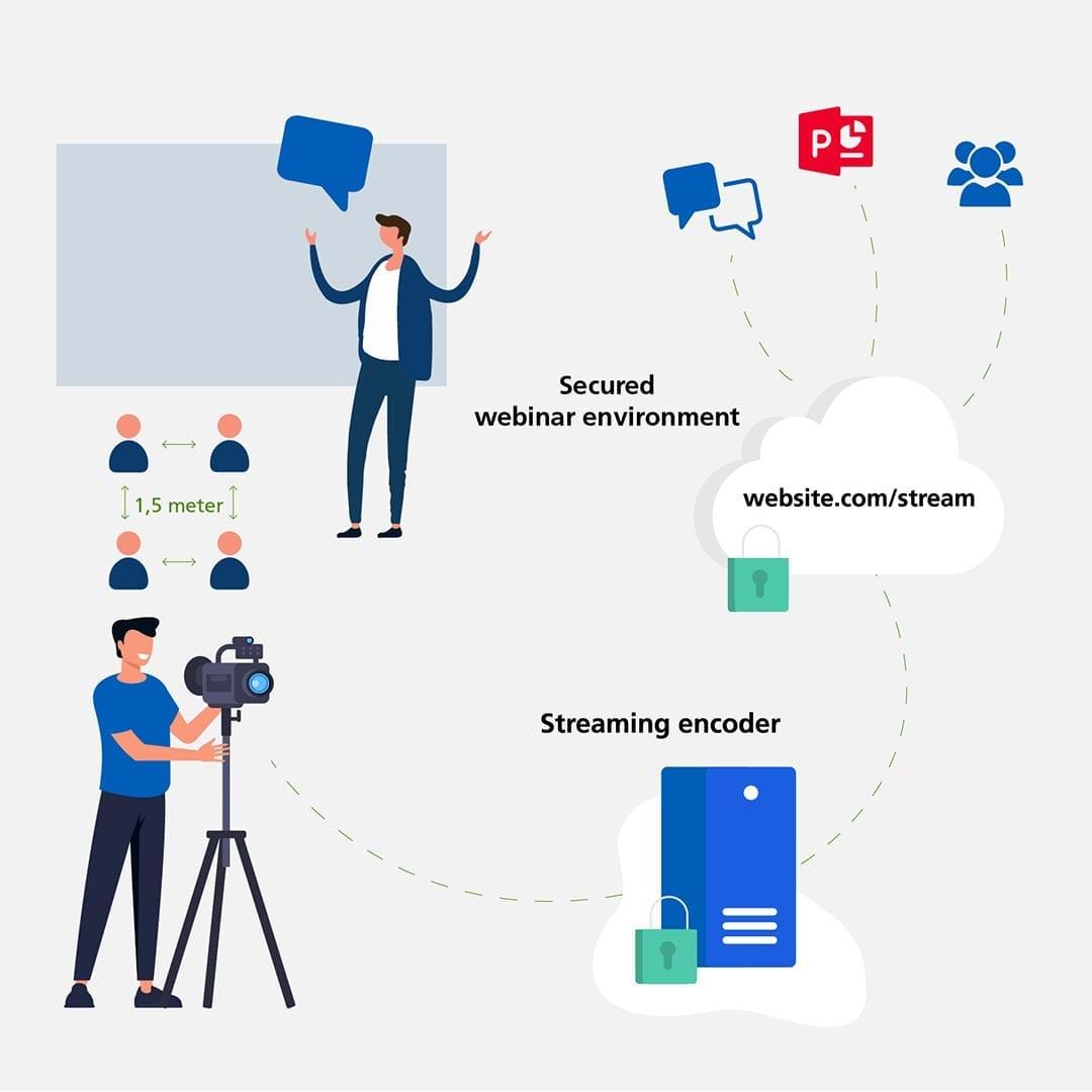 Heuvelman  - eventstreaming-webinar-hybrid