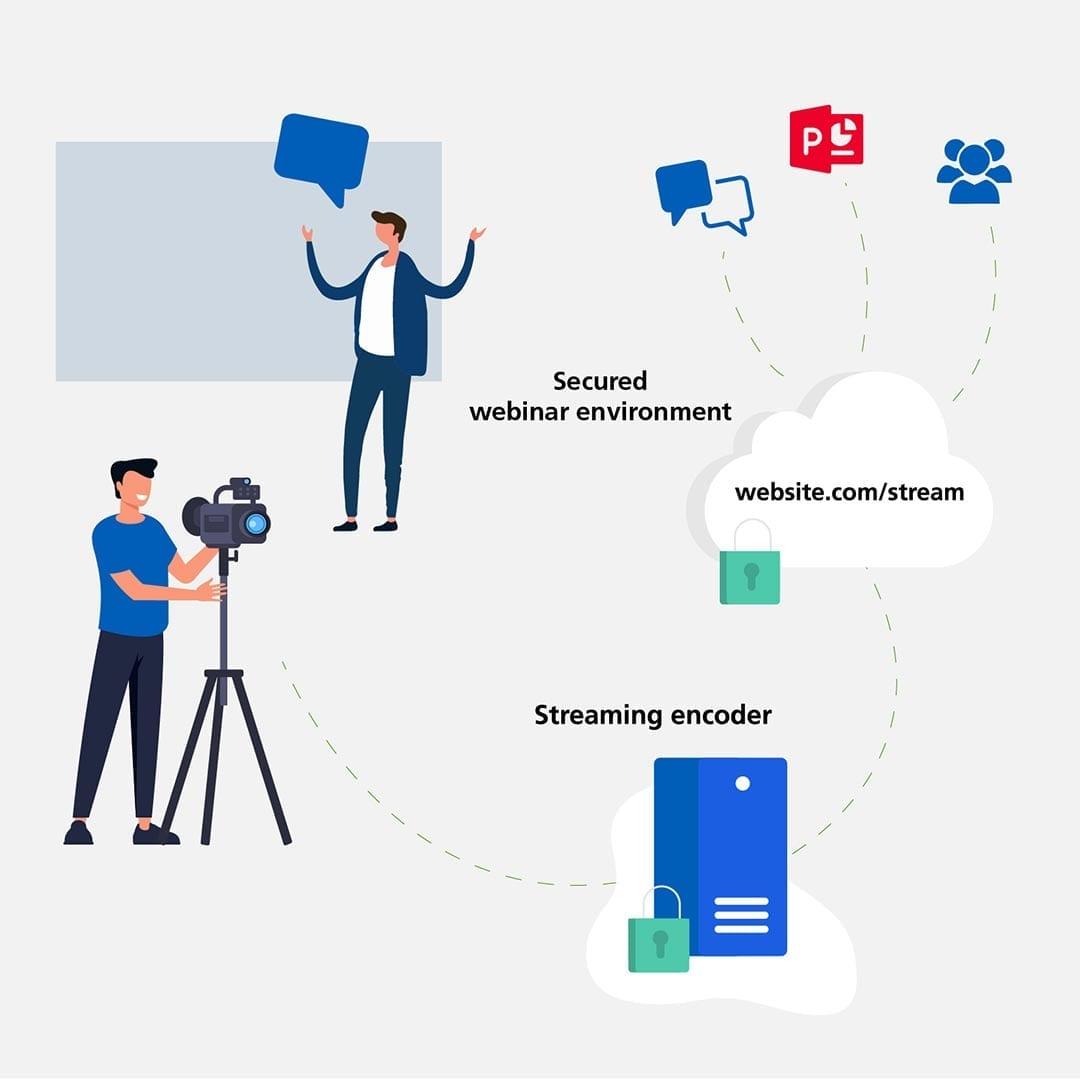 Heuvelman  - eventstreaming-webinar