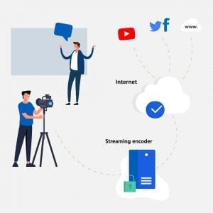 eventstreaming-streaming