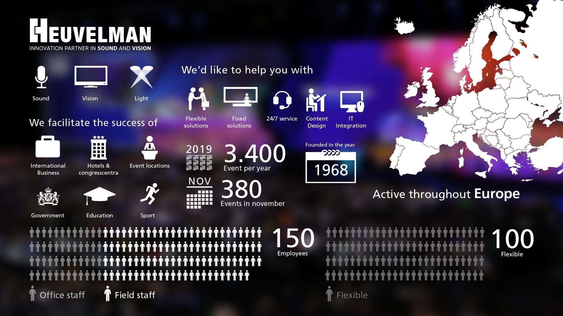 Audio-visual company - Infographic
