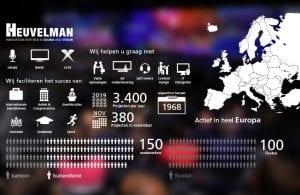 Infographic heuvelman